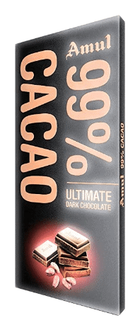 Good dark chocolate brands in India